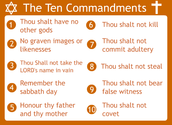 Judaism Ten Commandments List The ten commandments are the